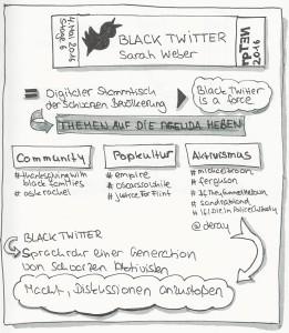 Sara Weber: #BlackTwitter – eine Einführung