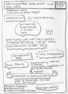 Friedemann Karig: Die Pubertäre Gesellschaft und das Netz