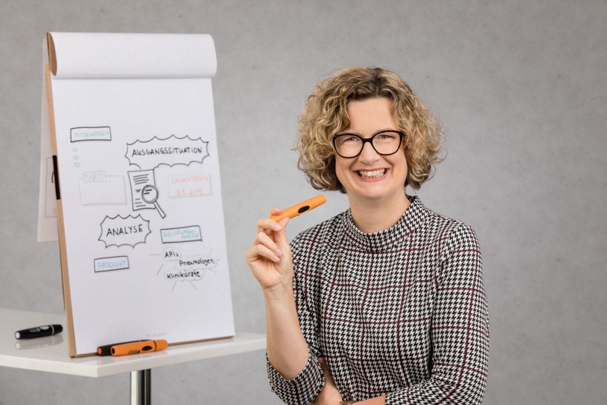 Flipchart Sabine Theobald