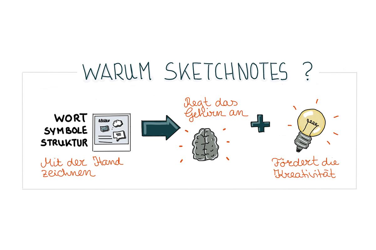 warum-sketchnotes